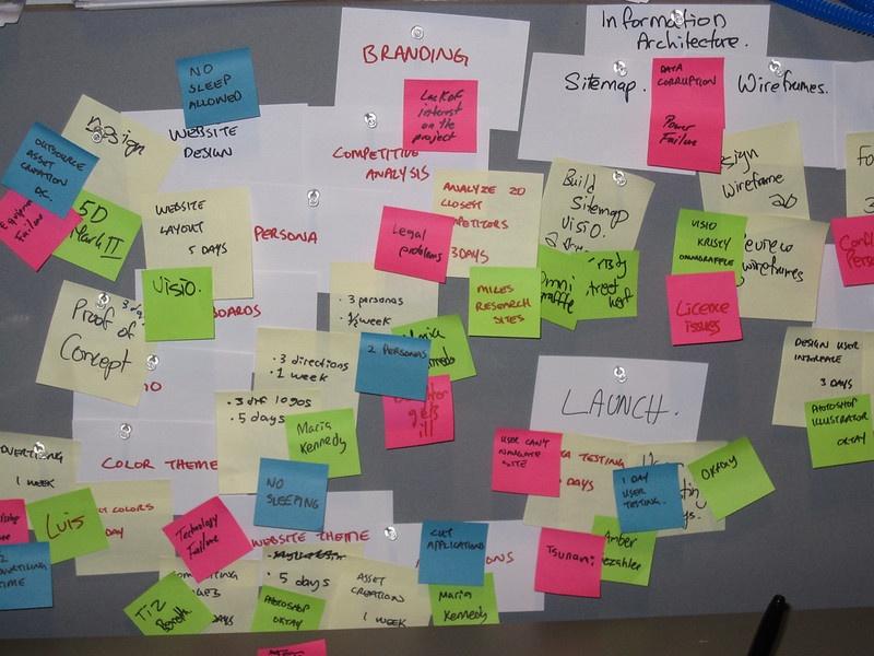 Agile Whiteboard